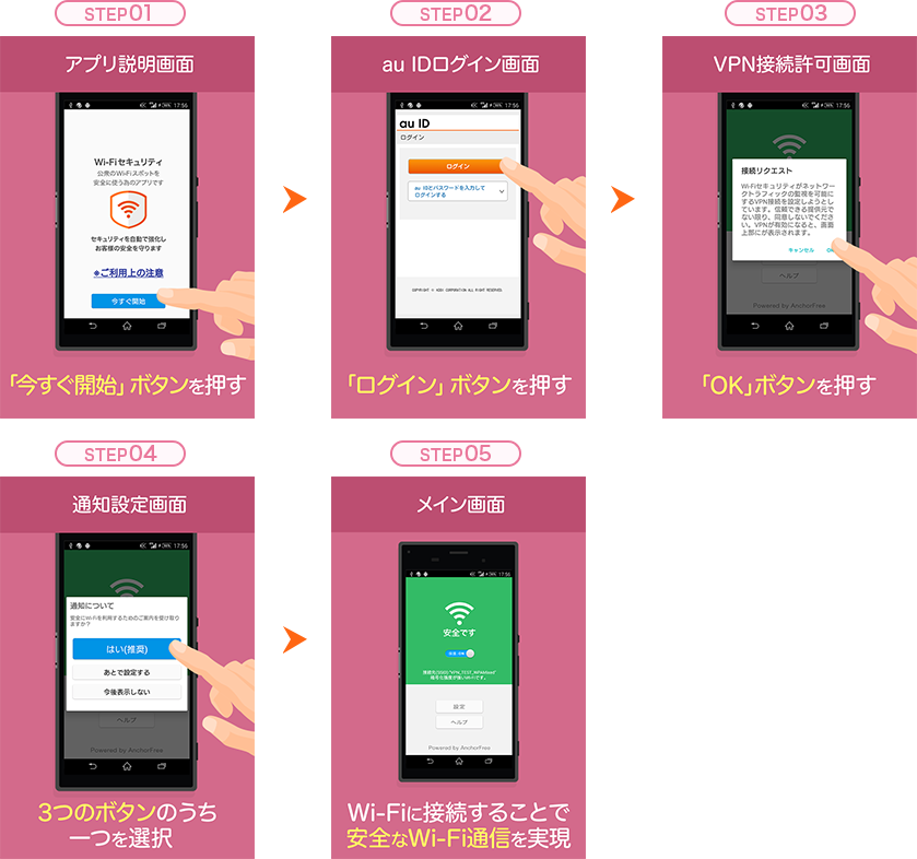 Android利用手順