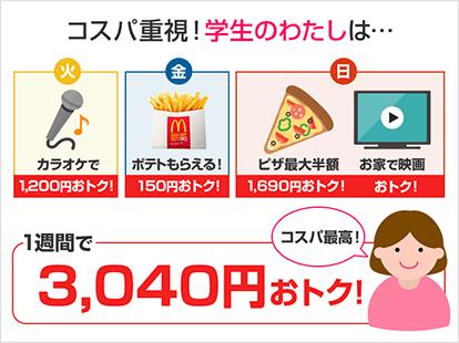 学生のわたしは、火曜日はカラオケで1200円おトク、金曜日はマックフライドポテトがもらえ150円おトク、日曜日はピザが最大半額になり1690円オトクや要れで映画が見れ1週間で3240円おトクに