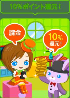 10%ポイント還元!